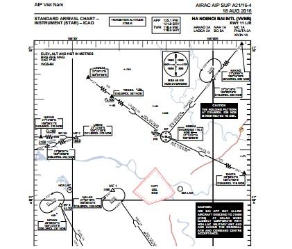 Thiết lập và sửa đổi các sơ đồ phương thức bay tại các cảng hàng không quốc tế