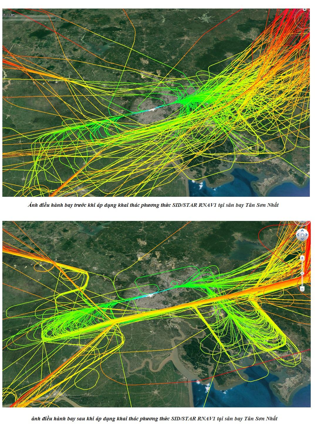 Hiệu quả, lợi ích sau khi đưa vào khai thác đường hàng không song song trục chính Bắc Nam RNAV5 và phương thức RNAV1 tại Cảng HKQT Tân Sơn Nhất