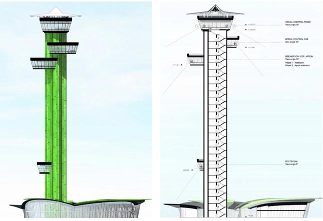 Quy mô xây dựng của Đài KSKL Long Thành