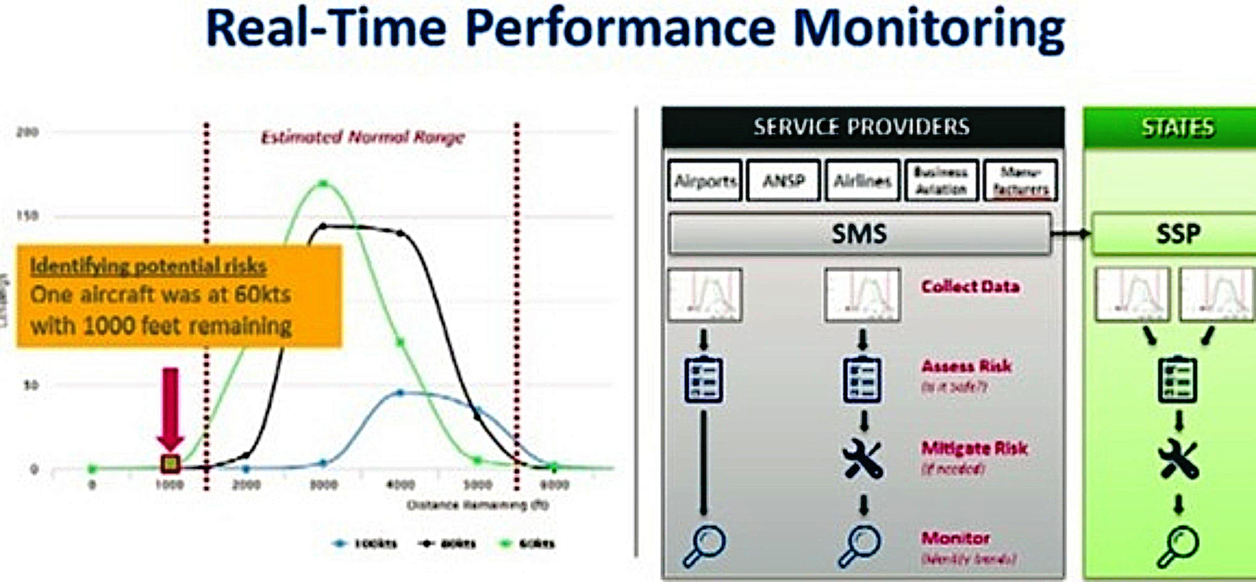 Hệ thống giám sát thông tin an toàn của ICAO