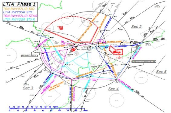 Định hướng nghiên cứu tổ chức vùng trời và thiết kế phương thức bay cho Cảng HKQT Long Thành