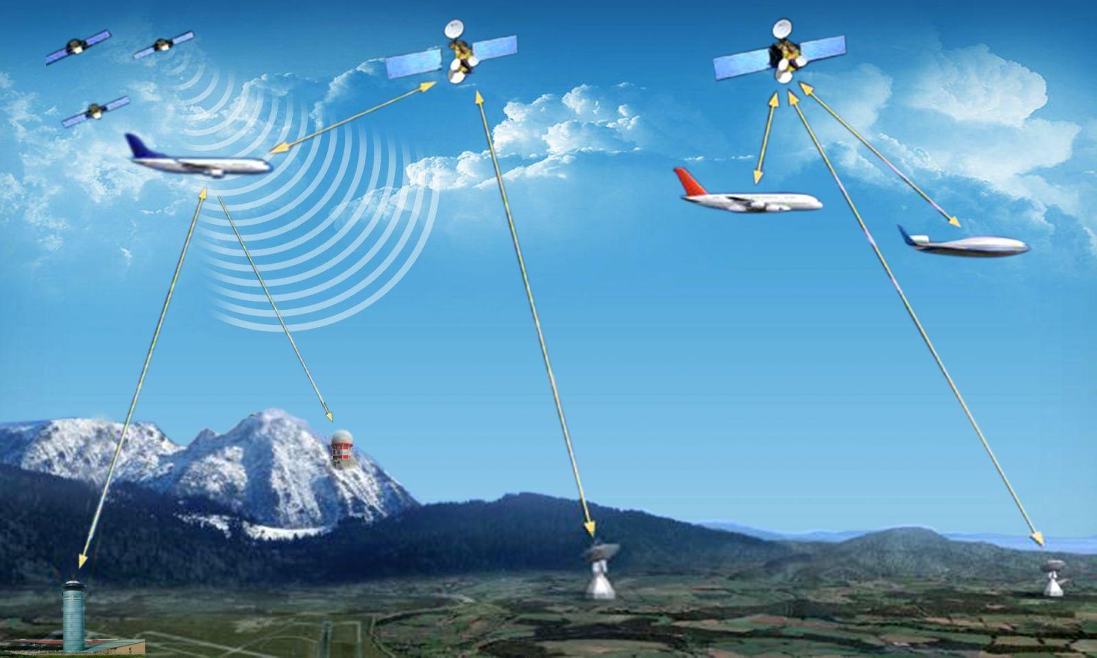 Chuyển đổi phương thức bay dựa trên tính năng dẫn đường tiên tiến (SID/STAR RNAV1) và phân chia lại các phân khu kiểm soát tiếp cận Nội Bài