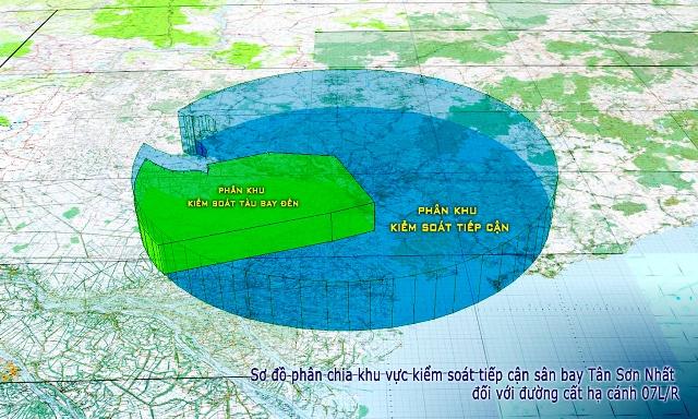 THÔNG TIN BÁO CHÍ: Về việc chuyển đổi Tổ chức vùng trời khu vực kiểm soát tiếp cận Tân Sơn Nhất